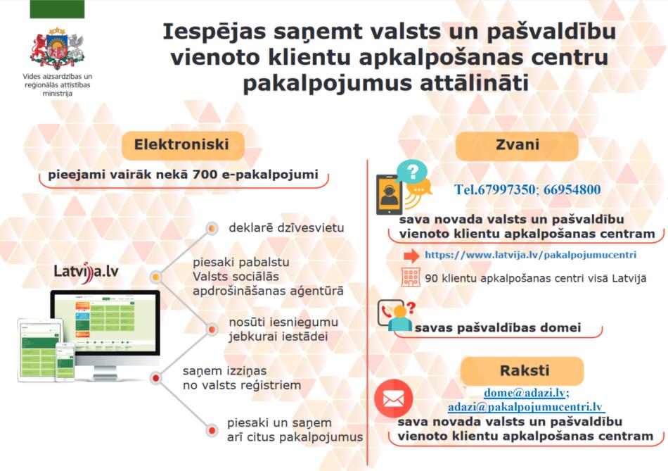 Infograma par iespējām saņemt valsts un pašvaldību vienoto klientu apkalpošanas centru pakalpojumus attālināti